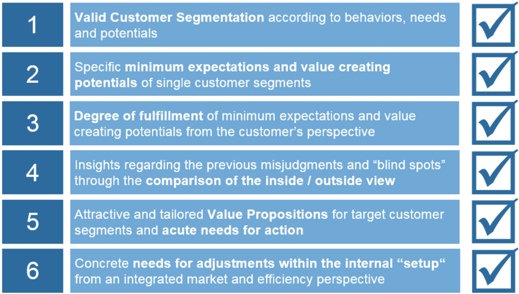 Figure 2: Benefit Innovative Customer Segmentation SEDLÁK & PARTNER